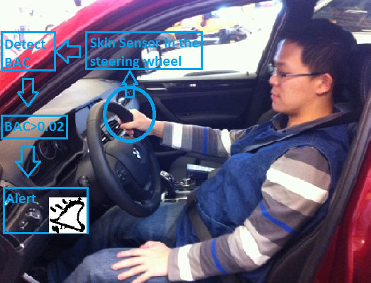 Clemson Vehicular Electronics Laboratory: Alcohol Sensor