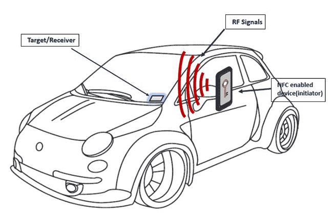 clemson vehicular electronics laboratory  aue 835 student project