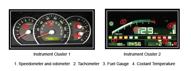 Clemson Vehicular Electronics Laboratory: Gauges and Meters