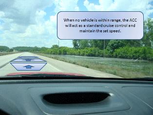 laser adaptive cruise control