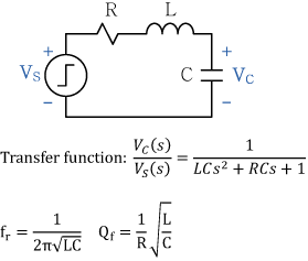 Step Response of an RLC Circuit