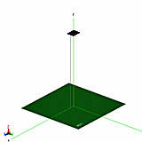 Evaluation of Electromagnetic Modeling Tools